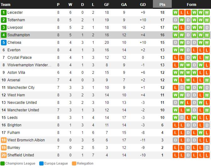 Ngôi sao đáng tin nhất sút hỏng phạt đền, Man City bị Liverpool cầm hòa trên sân nhà - Ảnh 11.