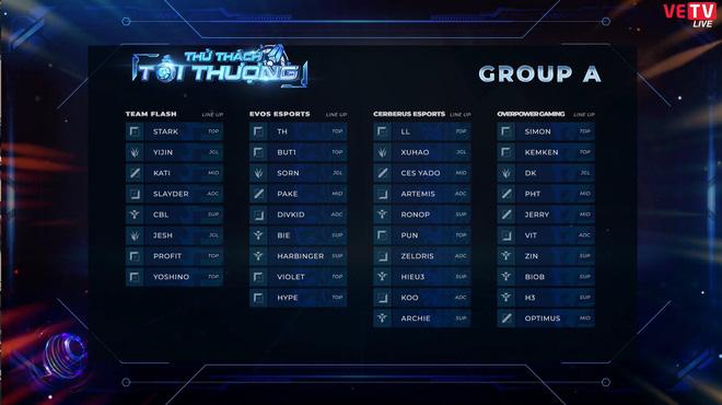Xuất hiện trong màu áo Team Flash nhưng Profit sẽ chưa thể thi đấu tại VCS mùa Hè 2020 - Ảnh 2.