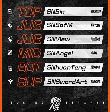 Suning Gaming chốt sổ đội hình cho LPL mùa Hè 2020, xuất hiện cái tên cạnh tranh vị trí chính thức với Sofm - Ảnh 1.