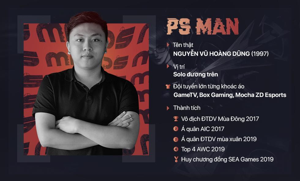 [Ngồi xuống và nghe tôi kể về Esports] PS Man: Tôi đặc biệt, nhưng vẫn là chuyên gia thất bại - Ảnh 1.