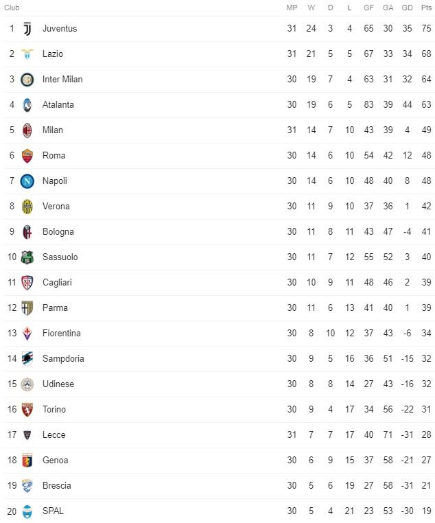 Ronaldo ghi bàn, Juventus vẫn để AC Milan lội ngược dòng - Ảnh 5.