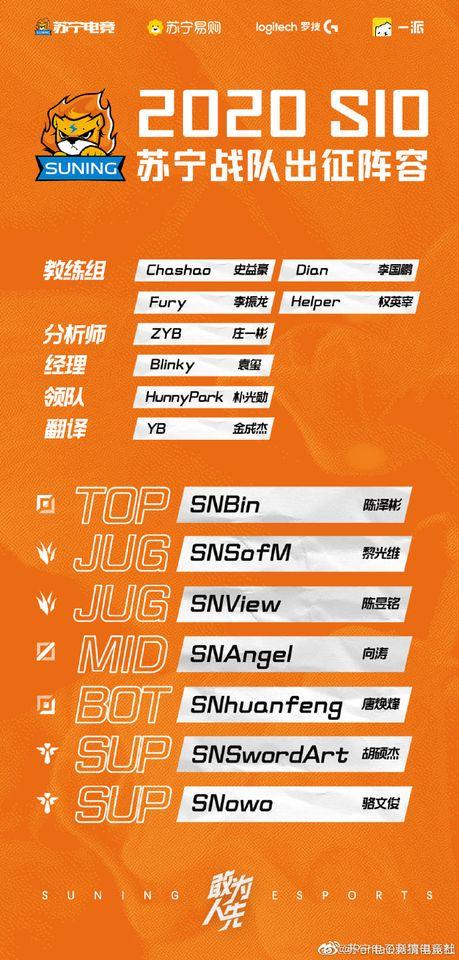 Người hâm mộ choáng váng vì danh sách dự CKTG 2020 của Suning lên tới 15 thành viên - Ảnh 1.