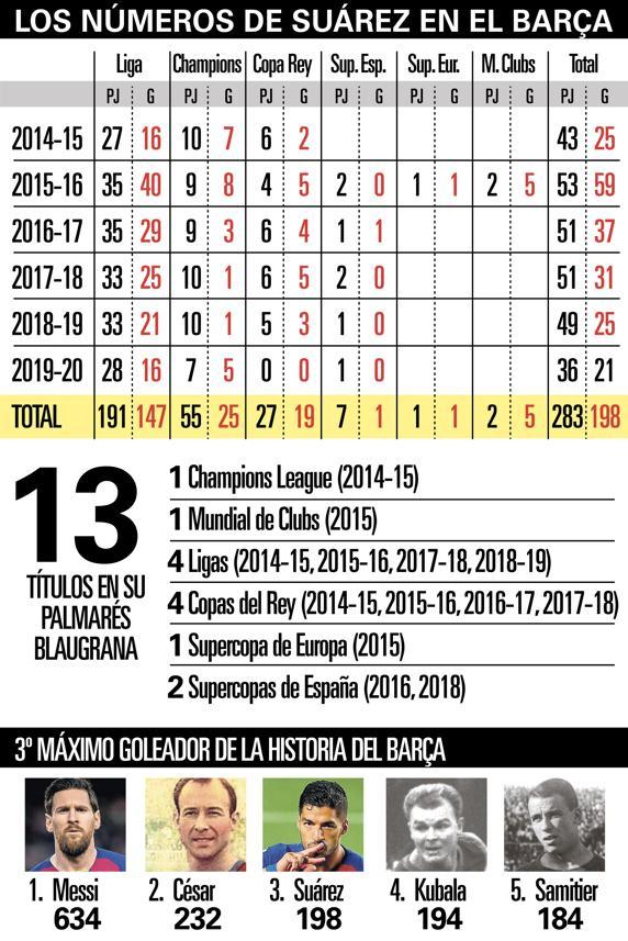 Cuộc tình Suarez-Barca: 6 năm bắt đầu và kết thúc bằng những giọt nước mắt - Ảnh 2.