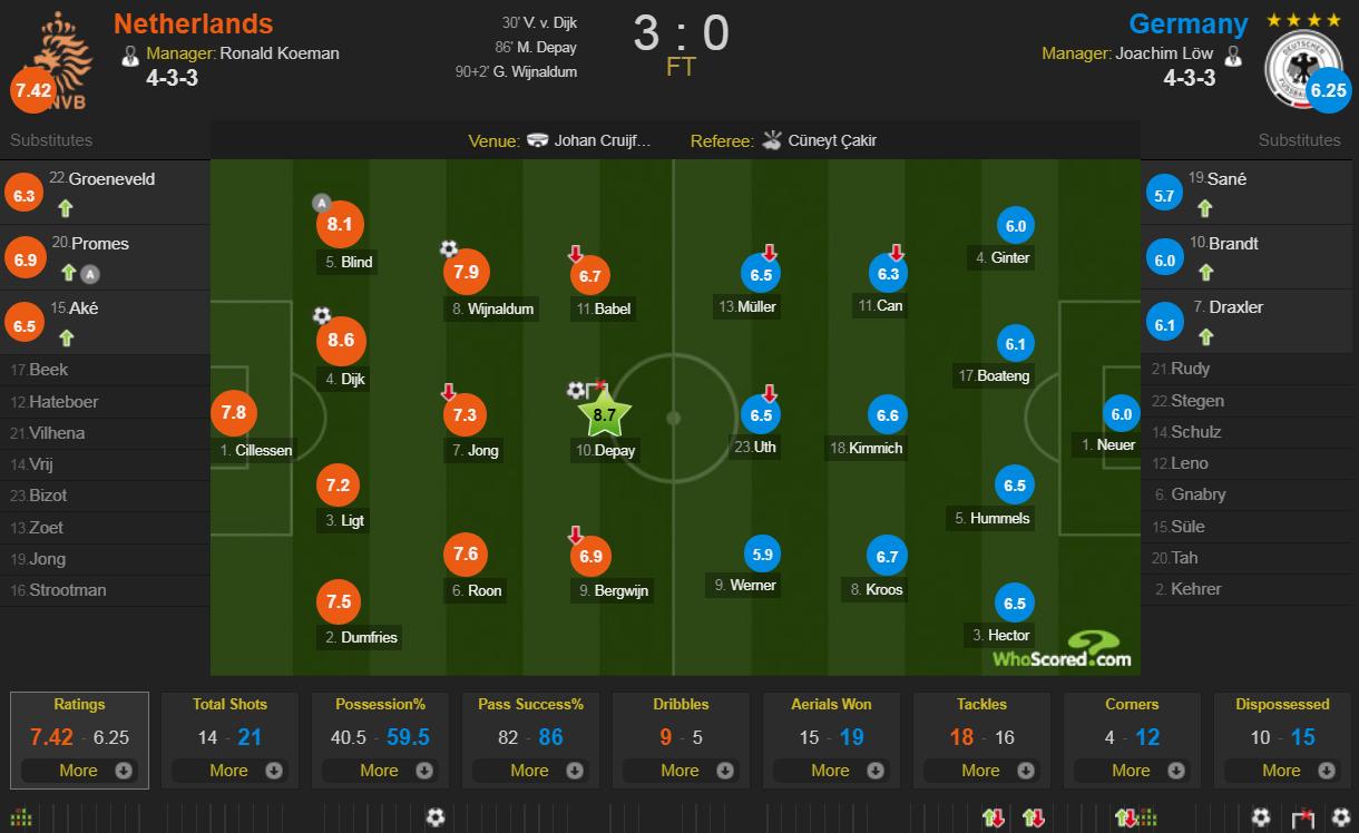 Tuyển Đức lần đầu thua sấp mặt khó tin trước Hà Lan - Ảnh 13.