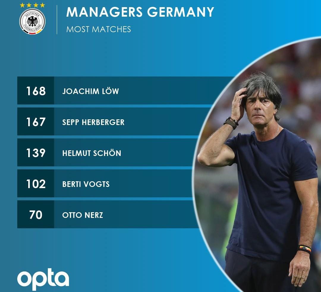 Tuyển Đức lần đầu thua sấp mặt khó tin trước Hà Lan - Ảnh 3.