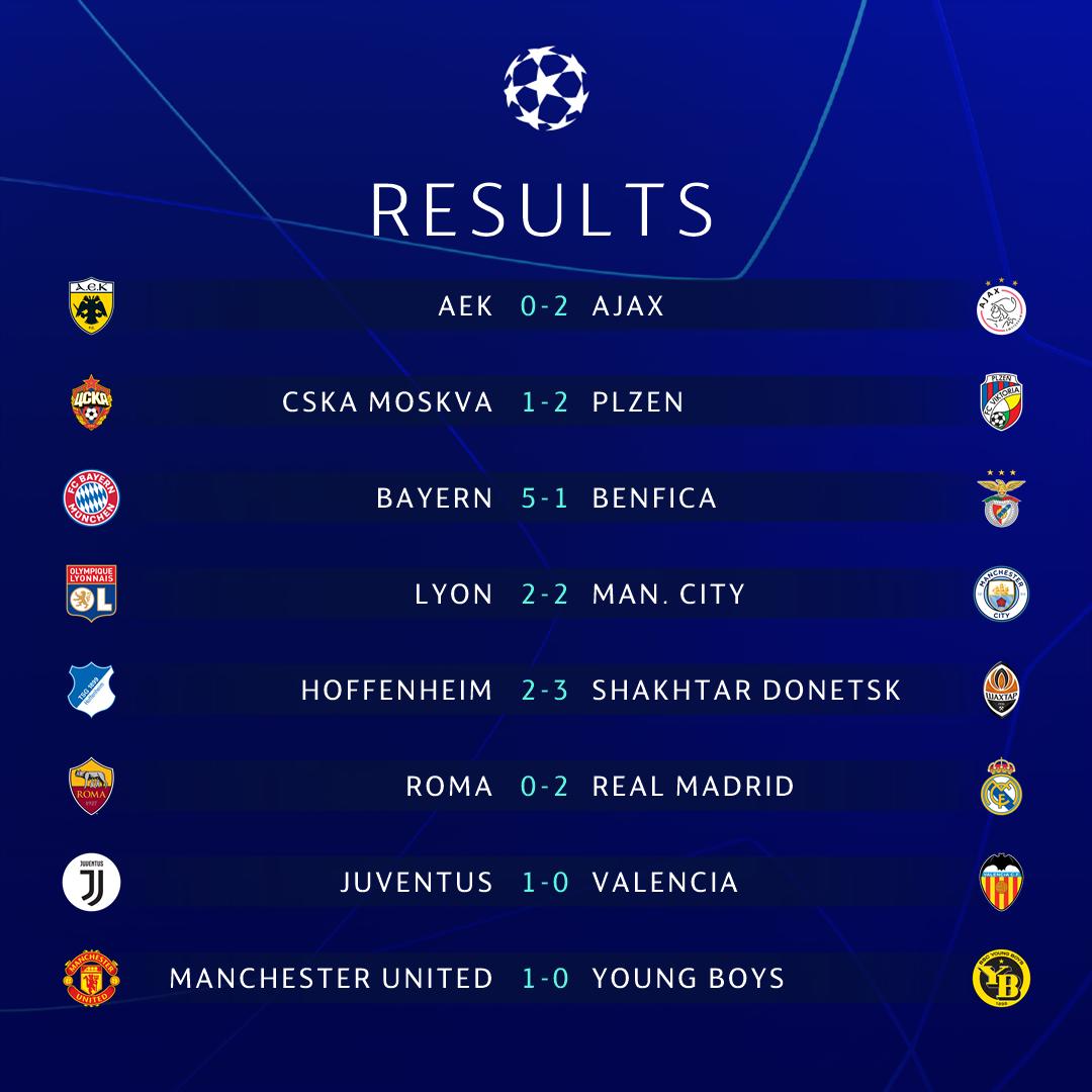 Giành chiến thắng hú hồn nhờ cái đầu mới, Man United chính thức vượt qua vòng bảng Champions League - Ảnh 11.