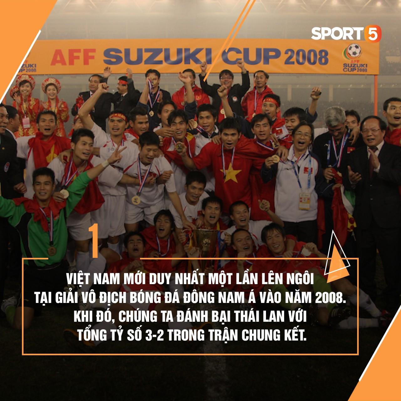 Những thống kê thú vị về tuyển Việt Nam ở AFF Cup - Ảnh 3.