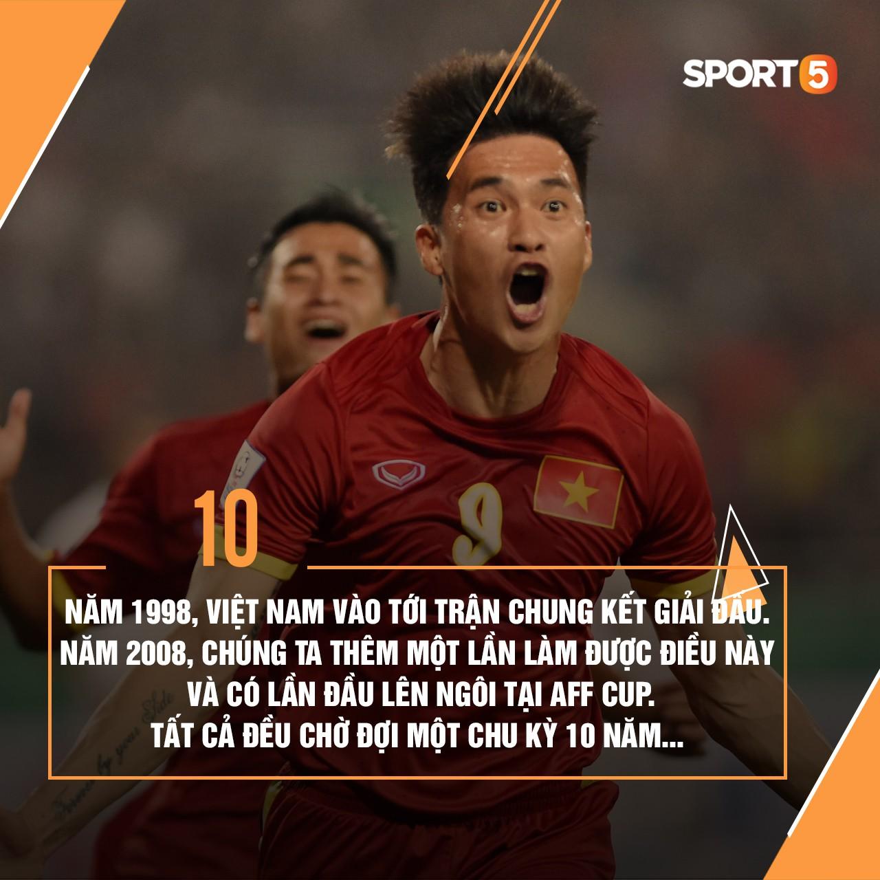 Những thống kê thú vị về tuyển Việt Nam ở AFF Cup - Ảnh 1.