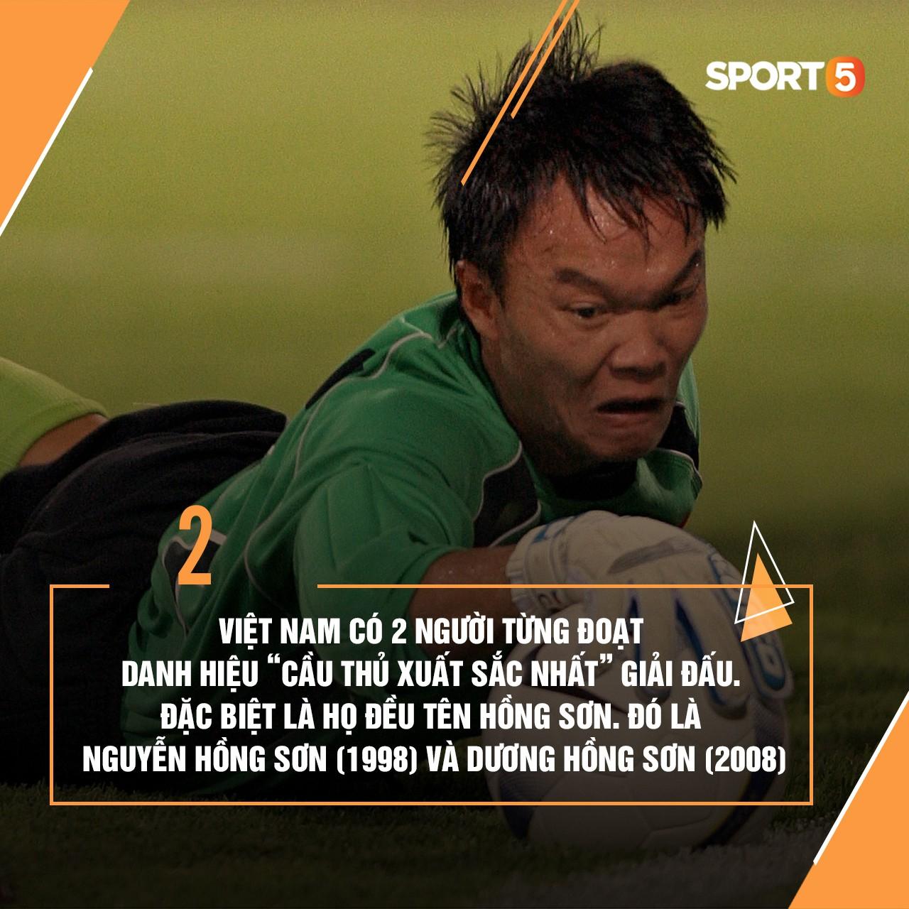 Những thống kê thú vị về tuyển Việt Nam ở AFF Cup - Ảnh 7.