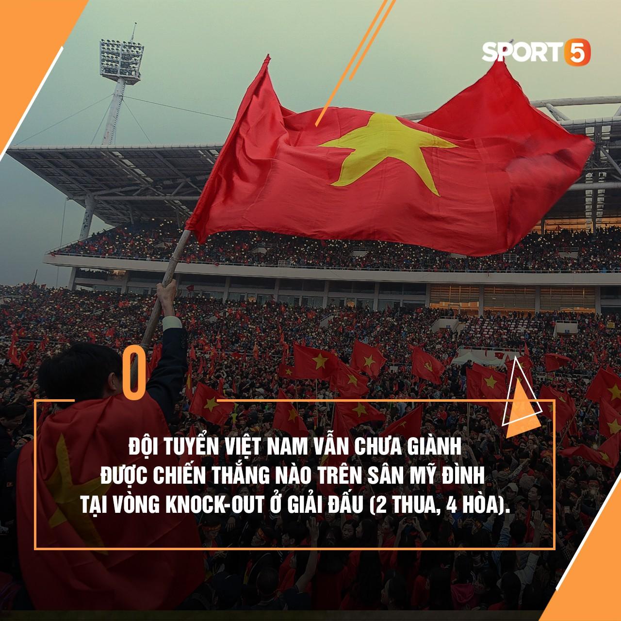 Những thống kê thú vị về tuyển Việt Nam ở AFF Cup - Ảnh 8.