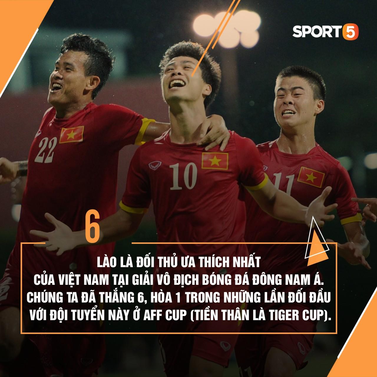 Những thống kê thú vị về tuyển Việt Nam ở AFF Cup - Ảnh 10.