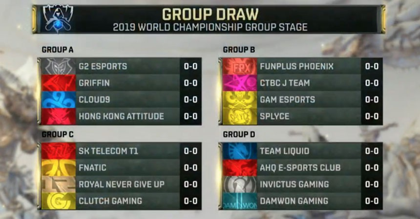 LoL-Worlds-2019-Group-Stage-Preview