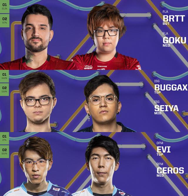 Lộ diện những cái tên đầu tiên tham dự All-Stars 2019: Ngỡ ngàng đại diện khu vực Trung Quốc lại là 2 game thủ Hàn Quốc - Ảnh 3.
