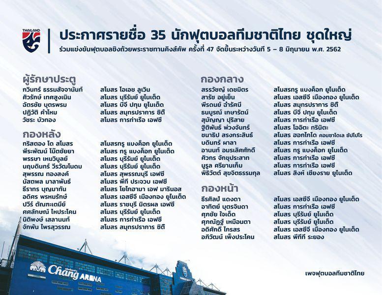 Đội tuyển Thái Lan tập trung chuẩn bị cho Kings Cup: Biệt đội báo thù Việt Nam là đây - Ảnh 3.