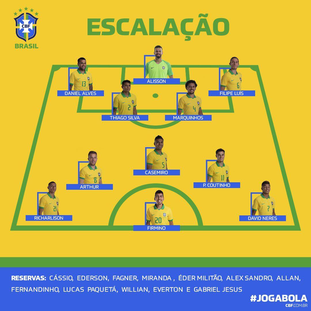 Có đội bóng nào đen đủi hơn tuyển Brazil hôm nay: 3 lần ăn mừng hụt để rồi rời sân trong nỗi thất vọng - Ảnh 14.