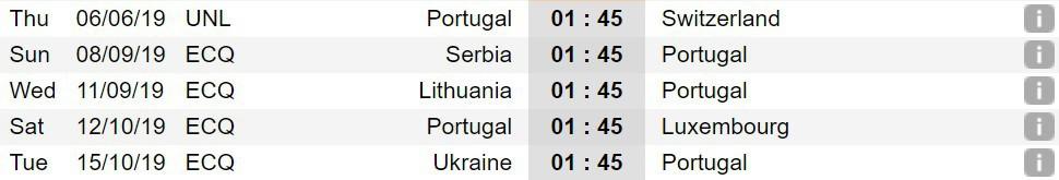 Bồ Đào Nha tập trung chuẩn bị bán kết Nations League: Chẳng gì chiếm spotlight tốt bằng cặp giò vĩ đại của Cristiano Ronaldo - Ảnh 9.
