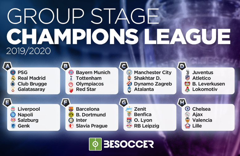 infographics-of-the-2019-2020-champions-league-group-stages--besoccer