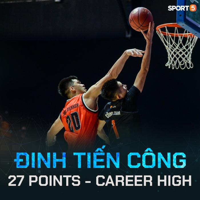 Bạn gái vượt hơn 1000 cây số tới sân cổ vũ, trai đẹp Hanoi Buffaloes lập kỷ lục cá nhân trong ngày thắng ngược Danang Dragons - Ảnh 8.