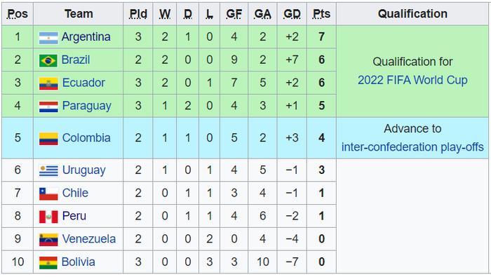 Messi ăn mừng hụt bàn thắng quyết định, Argentina chỉ giành kết quả gây thất vọng - Ảnh 10.