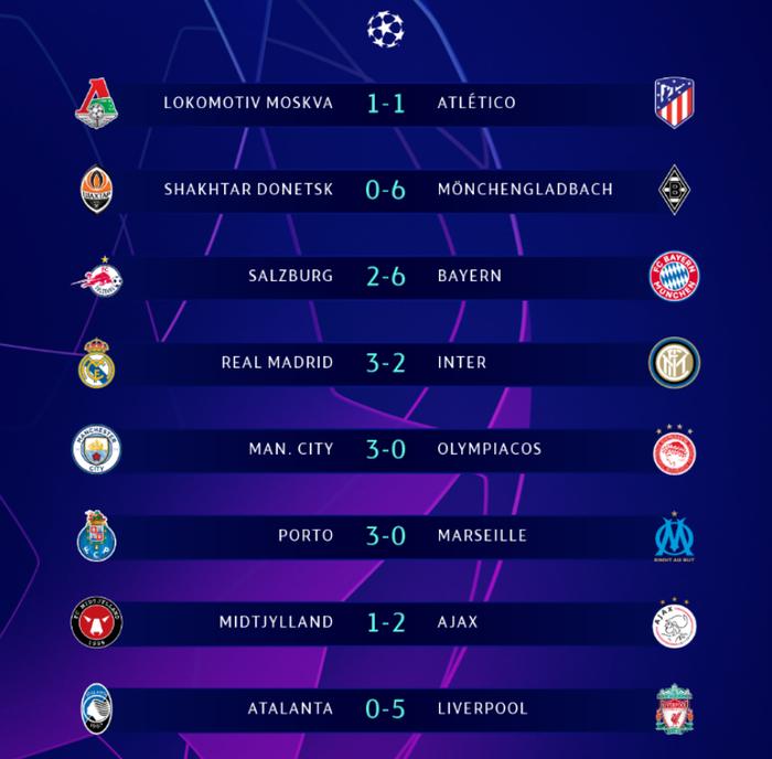 Đồng đội của Ronaldo lập hat-trick, Liverpool hủy diệt Atalanta 5-0 - Ảnh 12.