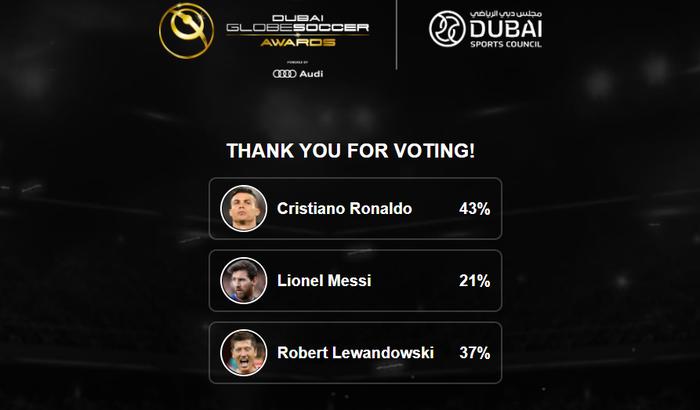 Ronaldo bỏ xa Messi trong cuộc đua Cầu thủ hay nhất thế kỷ, netizen Ai Cập cũng phải chào thua CR7 - Ảnh 4.