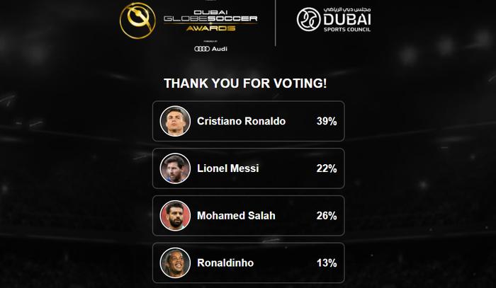 Ronaldo bỏ xa Messi trong cuộc đua Cầu thủ hay nhất thế kỷ, netizen Ai Cập cũng phải chào thua CR7 - Ảnh 1.