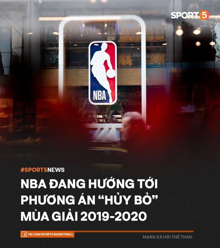 NBA tính tới phương án hủy bỏ mùa giải 2019-2020 vì dịch COVID-19 - Ảnh 1.