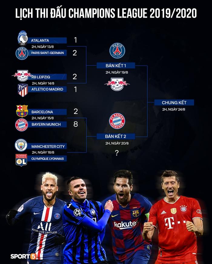 Bóng đá Tây Ban Nha khủng hoảng: Lần đầu tiên sau 13 năm không có một đội bóng nào lọt vào bán kết Champions League - Ảnh 3.