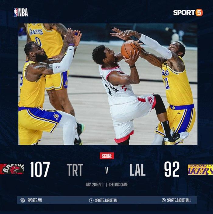 Thiếu hiệu quả trong tấn công, Los Angeles Lakers nhận thất bại thứ 11 liên tiếp trước Toronto Raptors - Ảnh 2.