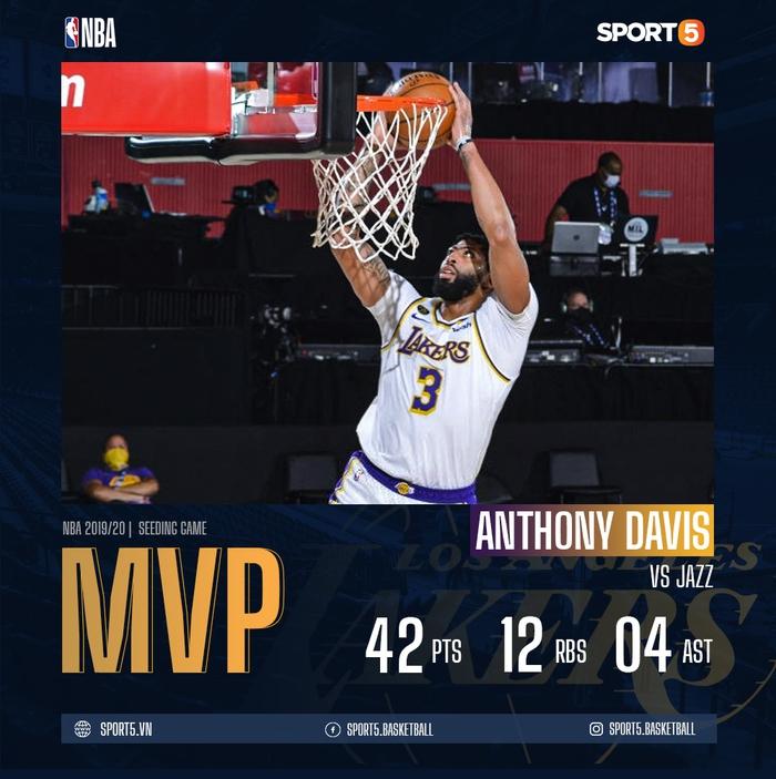 """Anthony Davis """"nổi da gà"""" khi tái lập kỷ lục của cố huyền thoại Kobe Bryant - Ảnh 1."""