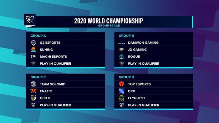Bảng đấu tử thần tại CKTG 2020: Chẳng có những ứng viên sáng giá cho chức vô địch nhưng là nơi tụ họp của  xạ thủ hàng đầu thế giới - Ảnh 1.