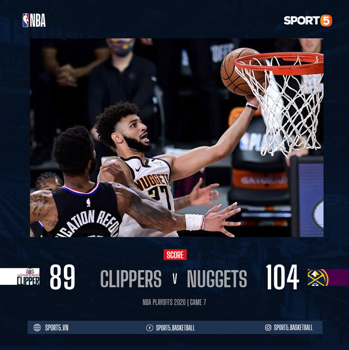 """""""Bay màu"""" trước Denver Nuggets ở game 7, Los Angeles Clippers ê chề rời khỏi NBA Playoffs 2020 - Ảnh 3."""