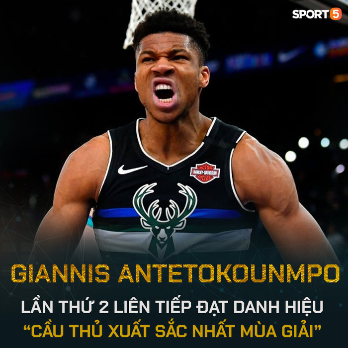 Giannis Antetokounmpo giành danh hiệu MVP NBA 2 năm liên tiếp - Ảnh 1.