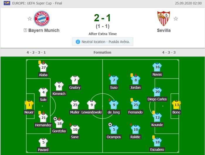 Bayern Munich giành Siêu cúp châu Âu nhờ bàn thắng vàng ở hiệp phụ - Ảnh 14.