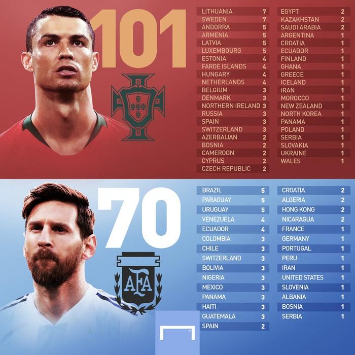 Ronaldo ghi cú đúp siêu phẩm, chính thức lập cột mốc bàn thắng vô tiền khoáng hậu - Ảnh 9.