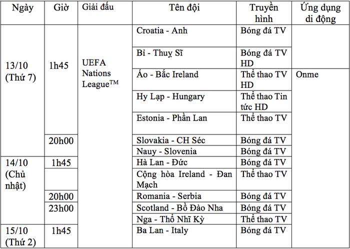 Cuối tuần này trên VTVcab: Đại chiến giữa các ông lớn ở giải UEFA Nations League - Ảnh 3.