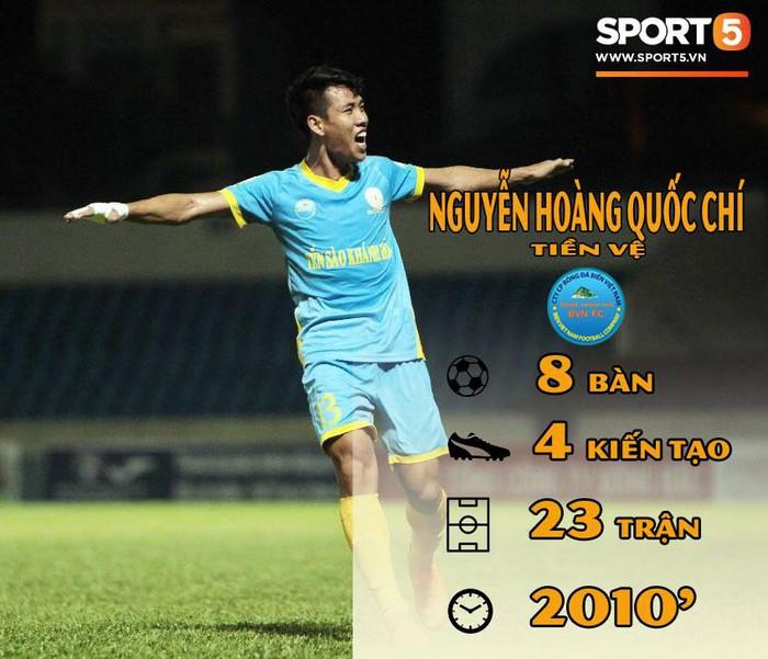 Tại ASIAD Xuân Trường đá tệ bao nhiêu thì càng đáng được kỳ vọng bấy nhiêu ở AFF Cup 2018 - Ảnh 2.
