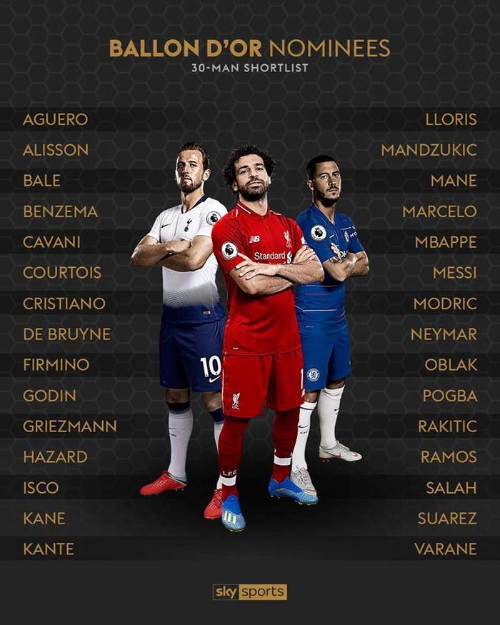 Đội hình 11 ngôi sao không có mặt trong danh sách đề cử Quả bóng vàng 2018 - Ảnh 2.
