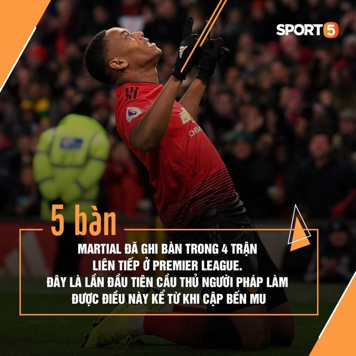 Ngoại hạng Anh vòng 11: Aguero đi vào lịch sử Man City,  Martial tỏa sáng - Ảnh 4.