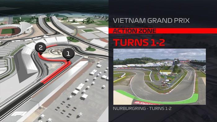 Đường đua F1 Hà Nội: Tinh túy hội tụ từ những đường đua danh tiếng trên toàn thế giới - Ảnh 2.