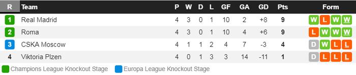 Man City 6-0 Shakhtar Donetsk: Tự vấp cỏ ngã kiếm 11 m, Sterling khiến thầy Guardiola nổi giận - Ảnh 12.