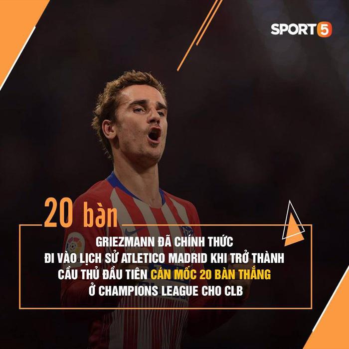 [Funfact] Courtois đi vào lịch sử Real, Ronaldo chấm dứt chuỗi tịt ngòi ở Champions League - Ảnh 8.