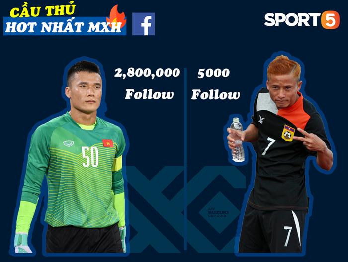 Công Phượng Lào và những chi tiết chất trước trận mở màn AFF Cup 2018 của ĐT Việt Nam - Ảnh 7.