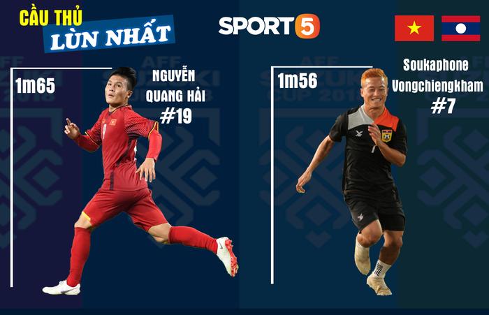 Công Phượng Lào và những chi tiết chất trước trận mở màn AFF Cup 2018 của ĐT Việt Nam - Ảnh 5.