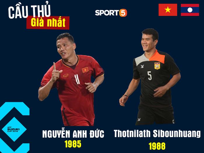 Công Phượng Lào và những chi tiết chất trước trận mở màn AFF Cup 2018 của ĐT Việt Nam - Ảnh 3.