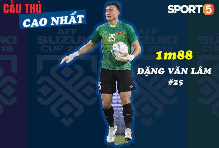 Công Phượng Lào và những chi tiết chất trước trận mở màn AFF Cup 2018 của ĐT Việt Nam - Ảnh 4.