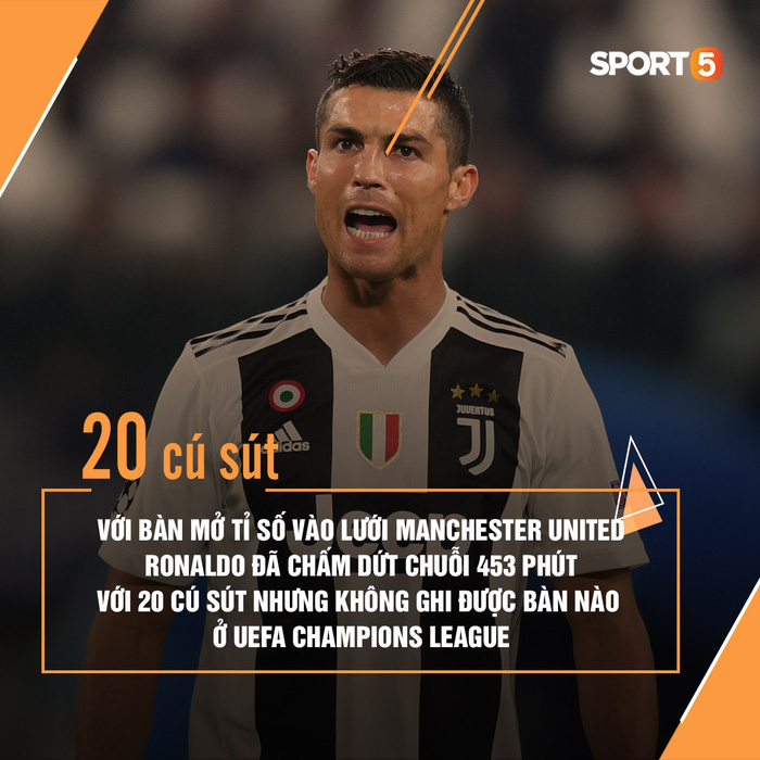 [Funfact] Courtois đi vào lịch sử Real, Ronaldo chấm dứt chuỗi tịt ngòi ở Champions League - Ảnh 3.