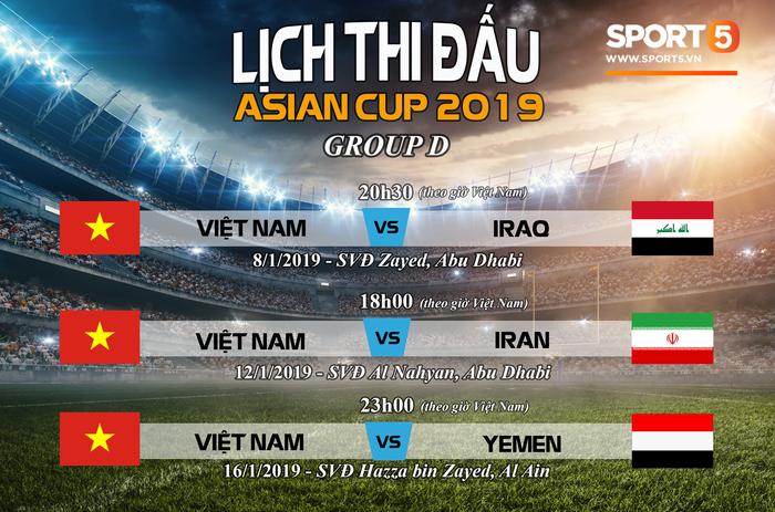 Chưa thi đấu, đội tuyển Việt Nam đã lập liên tiếp kỷ lục tại Asian Cup 2019 - Ảnh 3.