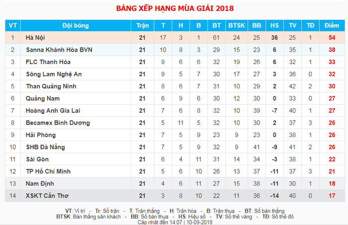 Nam Định trong chuỗi ngày giông bão - Ảnh 5.