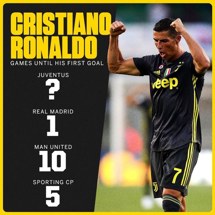 Đừng nói chuyện hết thời, Ronaldo rồi sẽ ổn thôi - Ảnh 1.